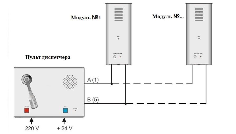 Переговорные устройства громкой связи