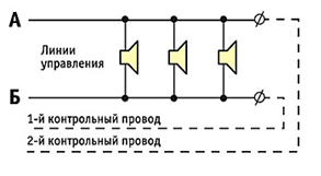 контроль линии оповещения