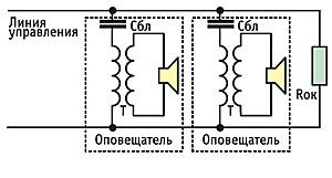 контроль линии по постоянному току